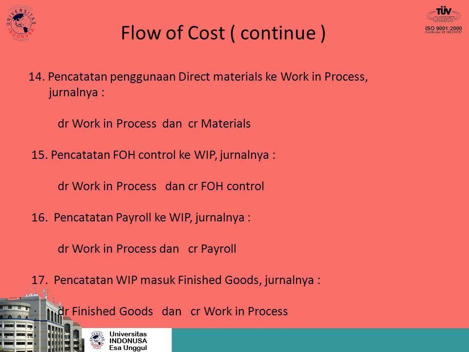 Biaya tidak langsung Tidak mudah dan nyaman traceable ke obyek biaya Biaya ini dipakai bersama-sama di antara unsur biaya objek Fisik mustahil untuk jejak Biaya tidak efektif untuk jejak