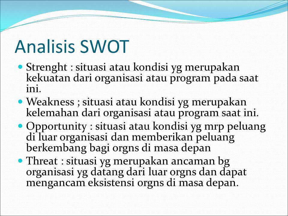 Analisis SWOT Strenght : situasi atau kondisi yg merupakan kekuatan dari organisasi atau program pada saat ini.