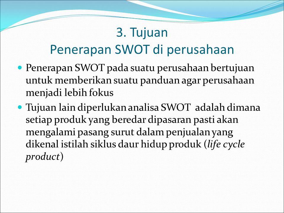 3. Tujuan Penerapan SWOT di perusahaan Penerapan SWOT pada suatu perusahaan bertujuan untuk memberikan suatu panduan agar perusahaan menjadi lebih fok