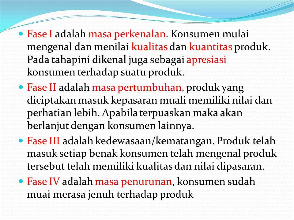 4.Solusi Keputusan dalam Mengatasi Penurunan Nilai Produk 1.