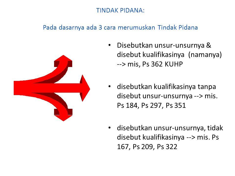 TINDAK PIDANA: Pada dasarnya ada 3 cara merumuskan Tindak Pidana Disebutkan unsur-unsurnya & disebut kualifikasinya (namanya) --> mis, Ps 362 KUHP dis