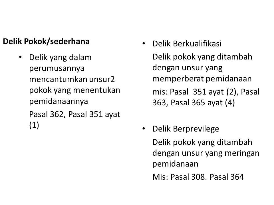 Delik Pokok/sederhana Delik yang dalam perumusannya mencantumkan unsur2 pokok yang menentukan pemidanaannya Pasal 362, Pasal 351 ayat (1) Delik Berkua