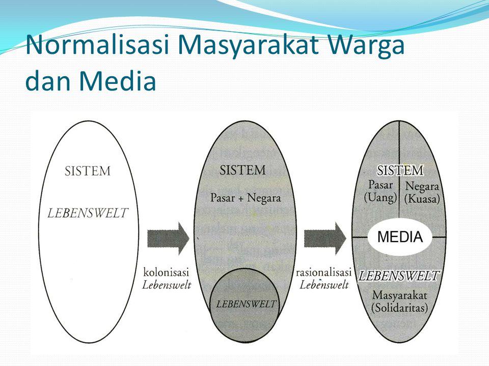 Normalisasi Masyarakat Warga dan Media