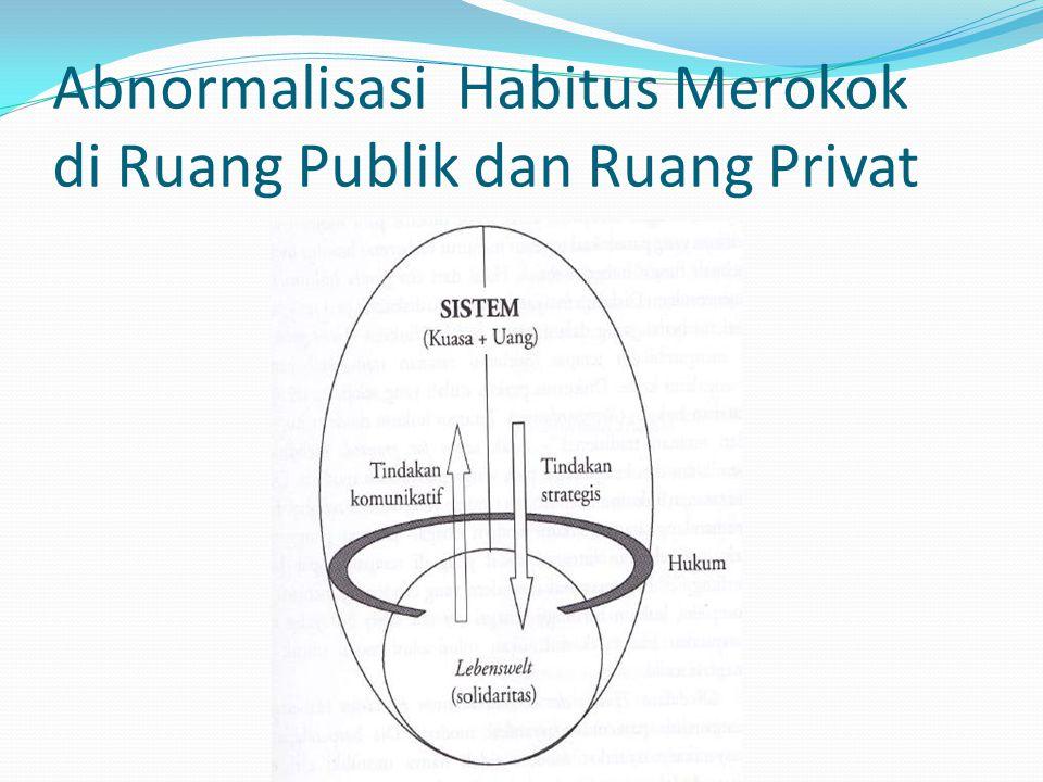 Abnormalisasi Habitus Merokok di Ruang Publik dan Ruang Privat