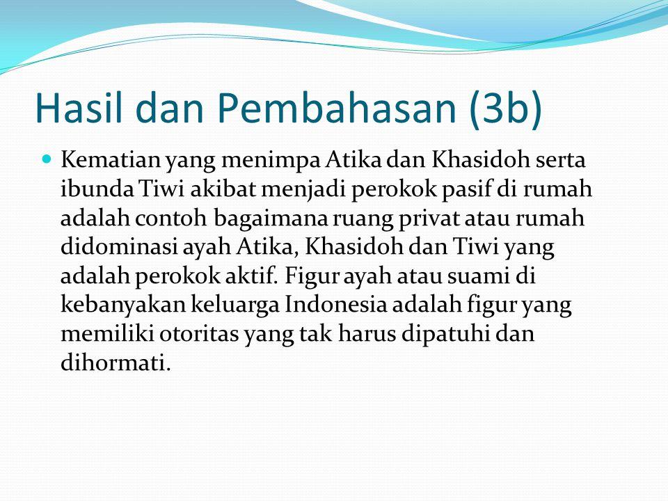 Hasil dan Pembahasan (3b) Kematian yang menimpa Atika dan Khasidoh serta ibunda Tiwi akibat menjadi perokok pasif di rumah adalah contoh bagaimana ruang privat atau rumah didominasi ayah Atika, Khasidoh dan Tiwi yang adalah perokok aktif.