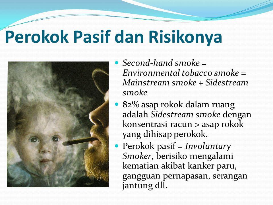 Perokok Pasif dan Risikonya Second-hand smoke = Environmental tobacco smoke = Mainstream smoke + Sidestream smoke 82% asap rokok dalam ruang adalah Sidestream smoke dengan konsentrasi racun > asap rokok yang dihisap perokok.