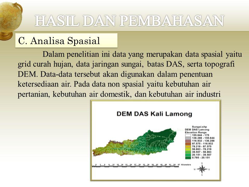 Dalam penelitian ini data yang merupakan data spasial yaitu grid curah hujan, data jaringan sungai, batas DAS, serta topografi DEM. Data-data tersebut