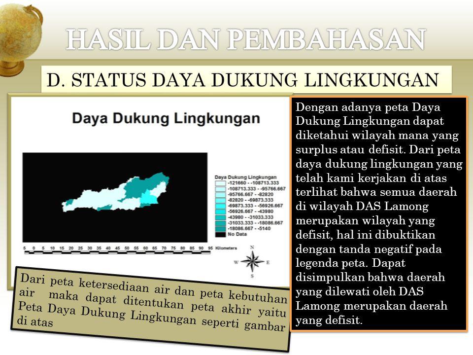 D. STATUS DAYA DUKUNG LINGKUNGAN Dari peta ketersediaan air dan peta kebutuhan air maka dapat ditentukan peta akhir yaitu Peta Daya Dukung Lingkungan