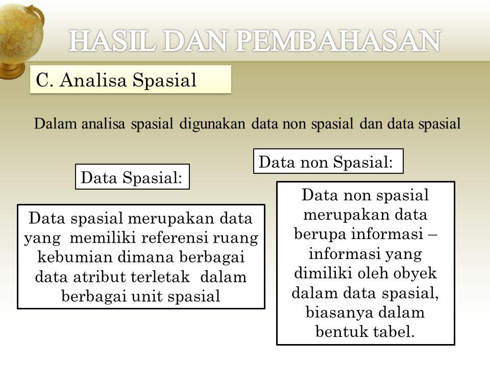 C. Analisa Spasial Dalam analisa spasial digunakan data non spasial dan data spasial Data Spasial: Data non Spasial: Data spasial merupakan data yang
