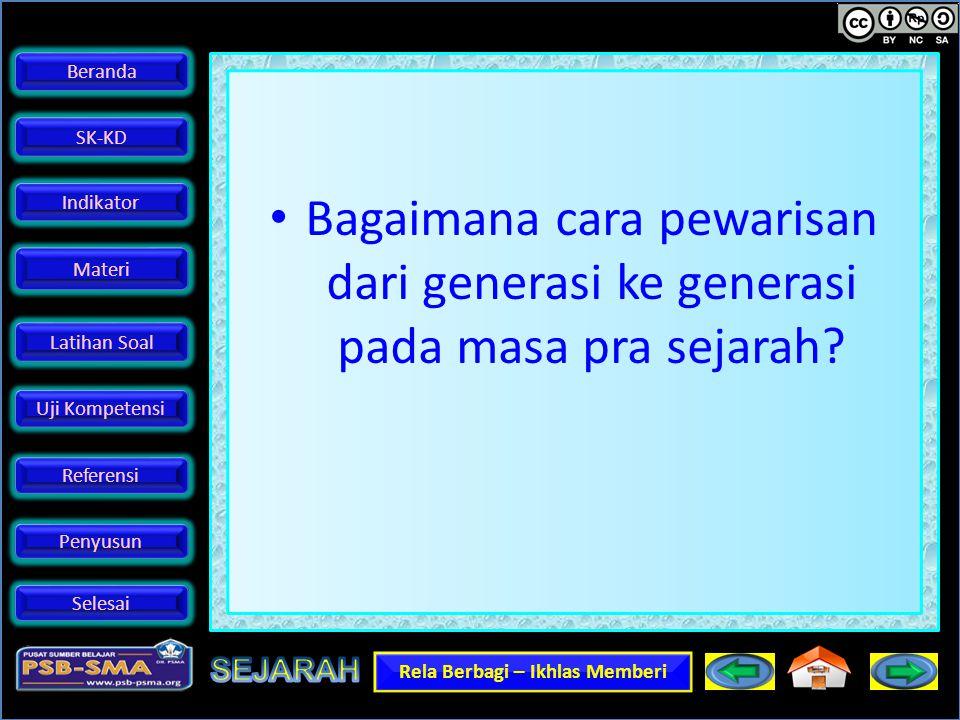 Beranda SK-KD Selesai Penyusun Indikator Materi Latihan Soal Uji Kompetensi Referensi Rela Berbagi – Ikhlas Memberi Good...