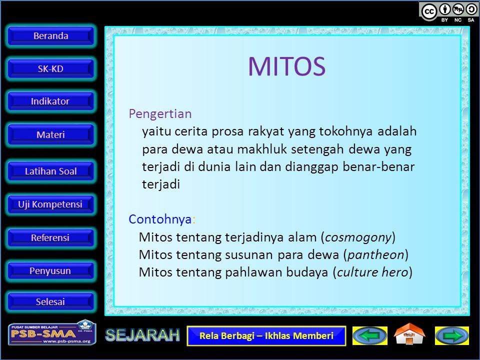 Beranda SK-KD Selesai Penyusun Indikator Materi Latihan Soal Uji Kompetensi Referensi Rela Berbagi – Ikhlas Memberi 3.