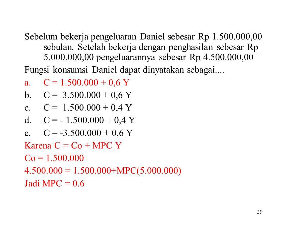 28 Keluarga Ibu Tutik mempunyai penghasilan Rp8.000.000,00 sebulan, dengan pola konsumsi yang dinyatakan dengan fungsi C = 1.500.000 + 0,70 Y. Berdasa