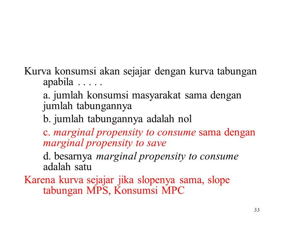 32 Y = C + I + G + X  M identitas pendapatan nasional equilibrium C : pengeluaran konsumsi sektor rumah tangga C=f(Yd), Yd adalah pendapatan disposab