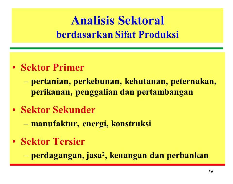 55 Analisis Sektoral berdasarkan Lapangan Usaha (Sektor Pembentuk-Y) Mengenali struktur ekonomi sebuah bangsa/ negara (dan juga daerah/wilayah)  Band