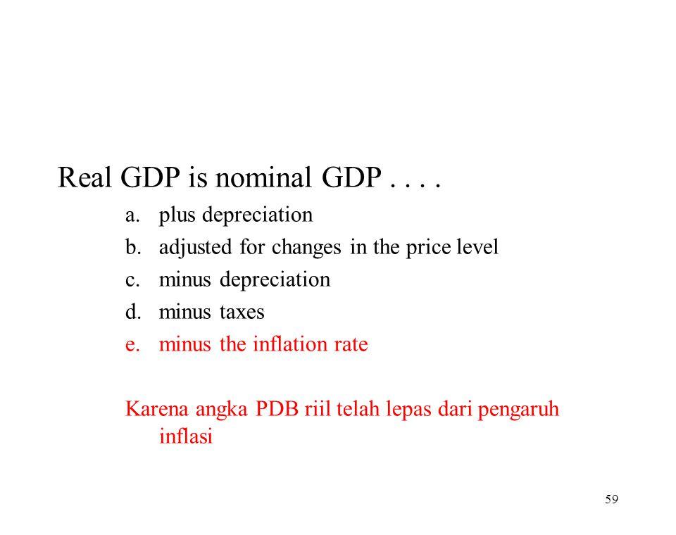 58 P D B INDONESIA, 2001 — 2004 MENURUT LAPANGAN USAHA (MILIAR RUPIAH) menurut Harga Konstan 2000 (at Constant Prices of 2000) SEKTOR / LAPANGAN USAHA