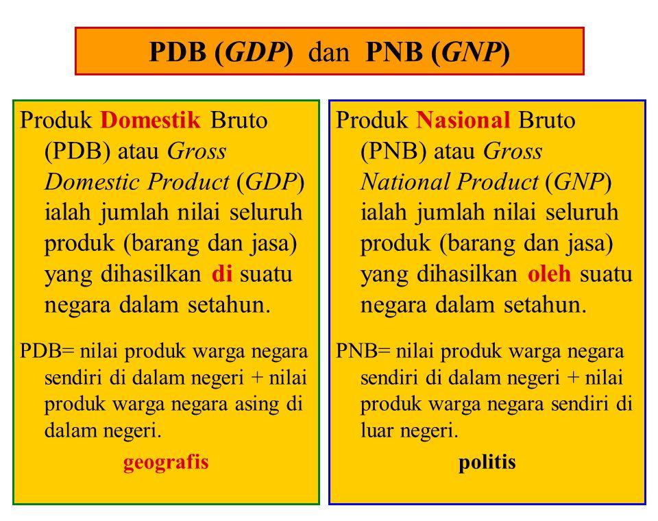 5 Dalam menghitung PDB atau PNB, data yang dijumlahkan dari sebuah produk (barang atau jasa) tertentu adalah.... a.nilai jual (harga akhir) produk ter