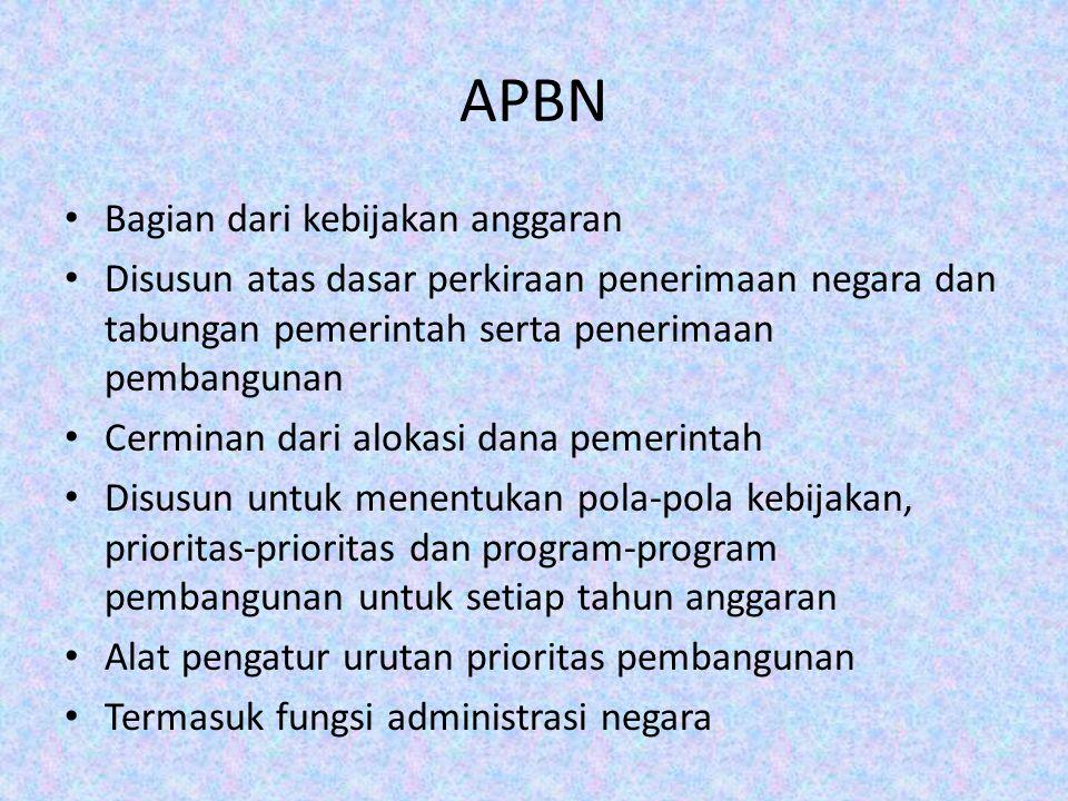 APBN Bagian dari kebijakan anggaran Disusun atas dasar perkiraan penerimaan negara dan tabungan pemerintah serta penerimaan pembangunan Cerminan dari