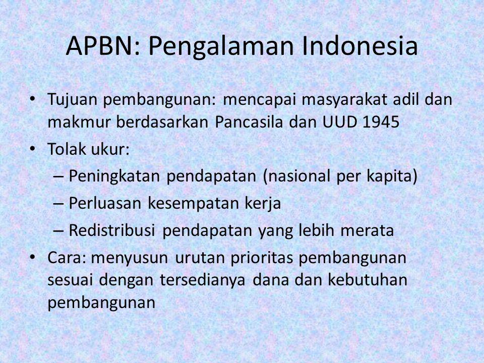 APBN: Pengalaman Indonesia Tujuan pembangunan: mencapai masyarakat adil dan makmur berdasarkan Pancasila dan UUD 1945 Tolak ukur: – Peningkatan pendap