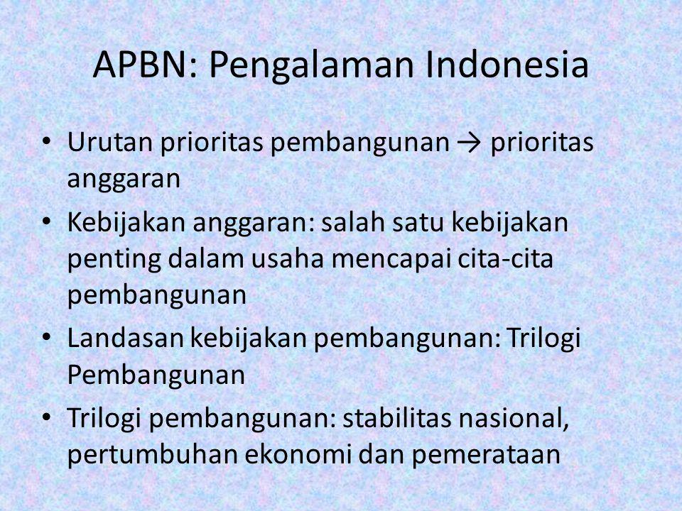APBN: Pengalaman Indonesia Urutan prioritas pembangunan → prioritas anggaran Kebijakan anggaran: salah satu kebijakan penting dalam usaha mencapai cit
