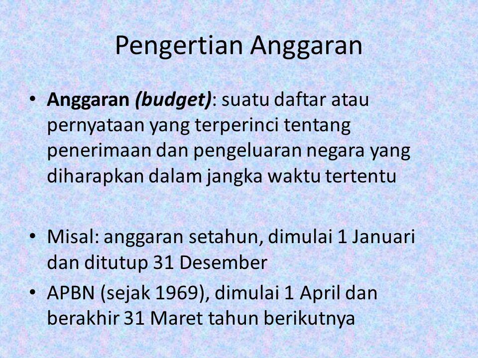 Pengertian Anggaran Lembaga eksekutif: mempersiapkan rencana penerimaan dan pengeluaran/belanja, termasuk pos-posnya Lembaga legislatif: mempertimbangkan, memutuskan, dan menetapkannya sebagai undang-undang