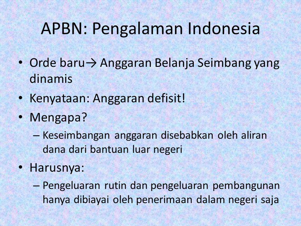 APBN: Pengalaman Indonesia Orde baru→ Anggaran Belanja Seimbang yang dinamis Kenyataan: Anggaran defisit! Mengapa? – Keseimbangan anggaran disebabkan