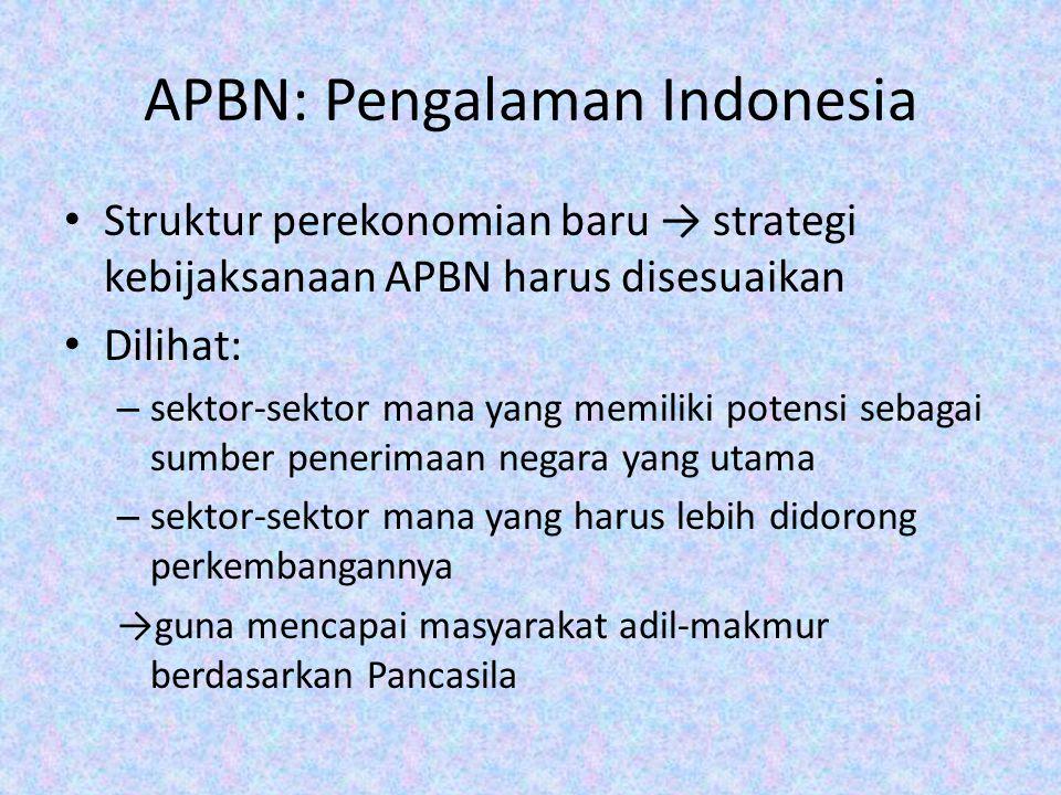 APBN: Pengalaman Indonesia Struktur perekonomian baru → strategi kebijaksanaan APBN harus disesuaikan Dilihat: – sektor-sektor mana yang memiliki pote