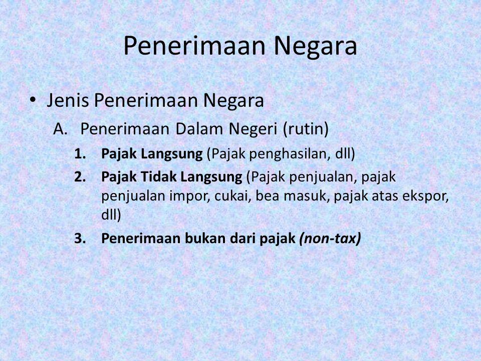 APBN: Pengalaman Indonesia Urutan prioritas pembangunan → prioritas anggaran Kebijakan anggaran: salah satu kebijakan penting dalam usaha mencapai cita-cita pembangunan Landasan kebijakan pembangunan: Trilogi Pembangunan Trilogi pembangunan: stabilitas nasional, pertumbuhan ekonomi dan pemerataan