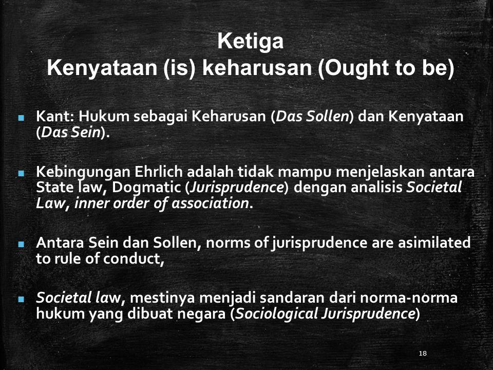18 Ketiga Kenyataan (is) keharusan (Ought to be) Kant: Hukum sebagai Keharusan (Das Sollen) dan Kenyataan (Das Sein). Kebingungan Ehrlich adalah tidak