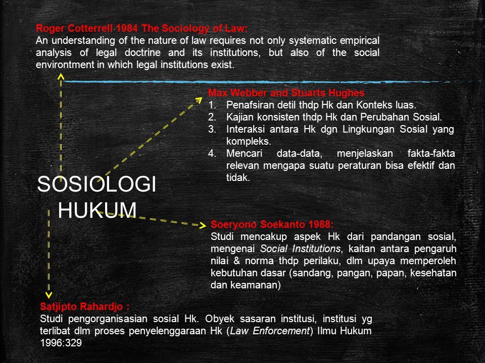 SOSIOLOGI HUKUM Soeryono Soekanto 1988: Studi mencakup aspek Hk dari pandangan sosial, mengenai Social Institutions, kaitan antara pengaruh nilai & no