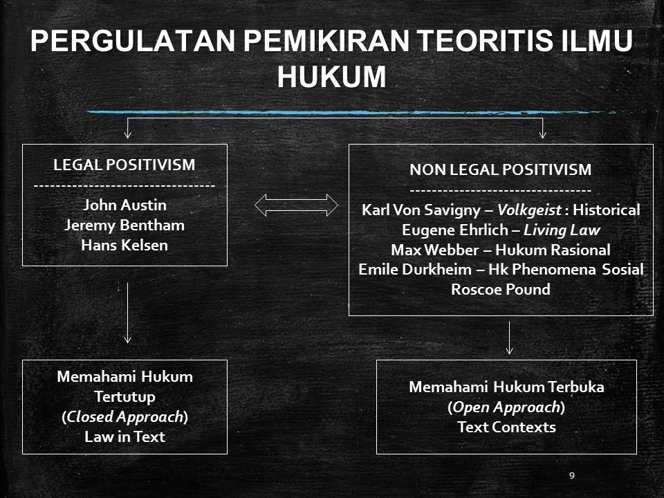 PERGULATAN PEMIKIRAN TEORITIS ILMU HUKUM 9 LEGAL POSITIVISM --------------------------------- John Austin Jeremy Bentham Hans Kelsen Memahami Hukum Te