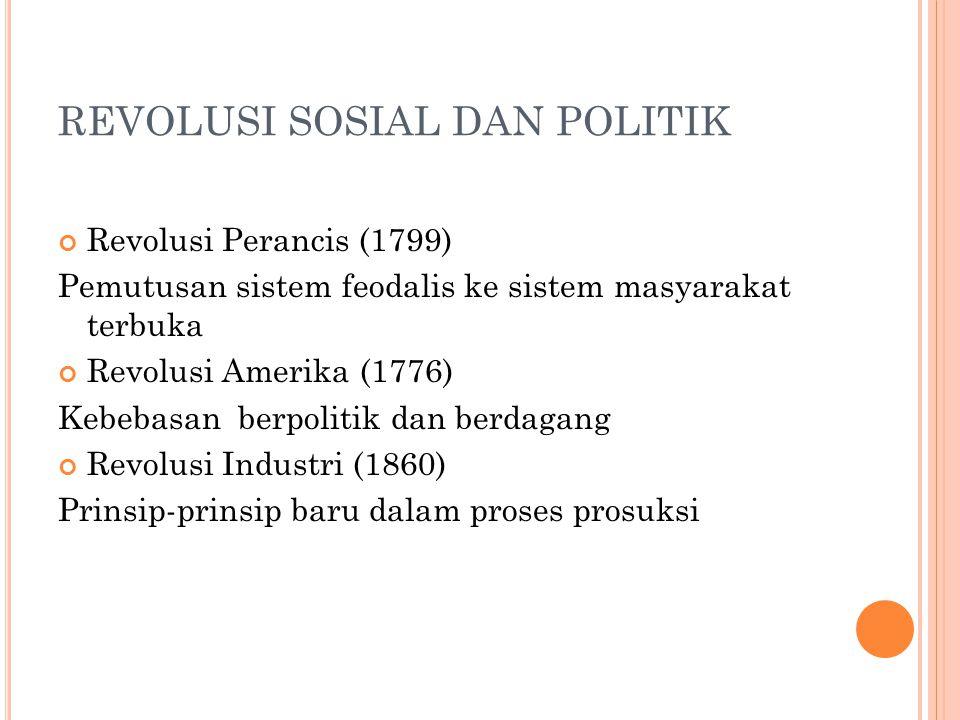 I NDUSTRI DI INGGRIS a.Industri tekstil berkembang sekitar tahun 1780-1785.