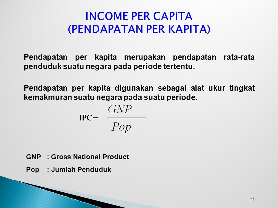 21 GNP : Gross National Product Pop : Jumlah Penduduk