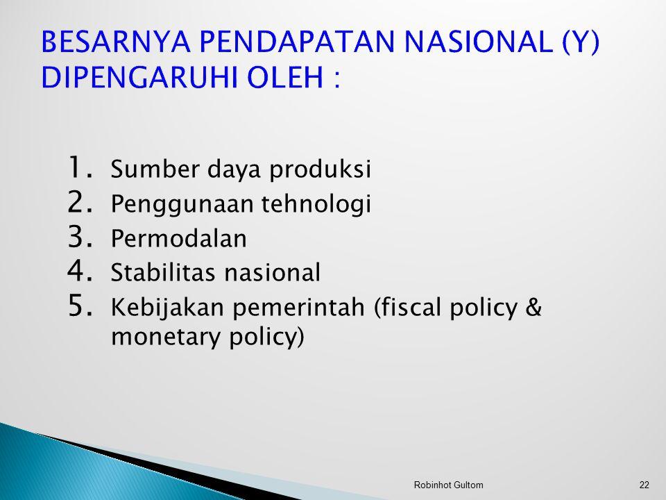 1. Sumber daya produksi 2. Penggunaan tehnologi 3. Permodalan 4. Stabilitas nasional 5. Kebijakan pemerintah (fiscal policy & monetary policy) 22Robin