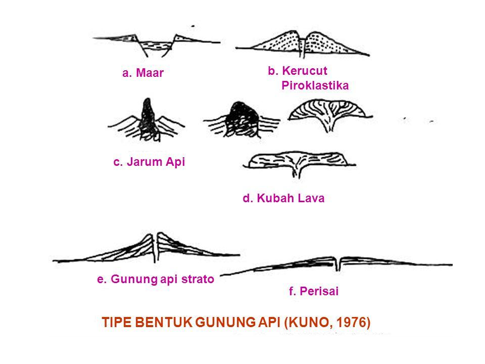 TIPE BENTUK GUNUNG API (KUNO, 1976) a. Maar b. Kerucut Piroklastika c. Jarum Api d. Kubah Lava e. Gunung api strato f. Perisai