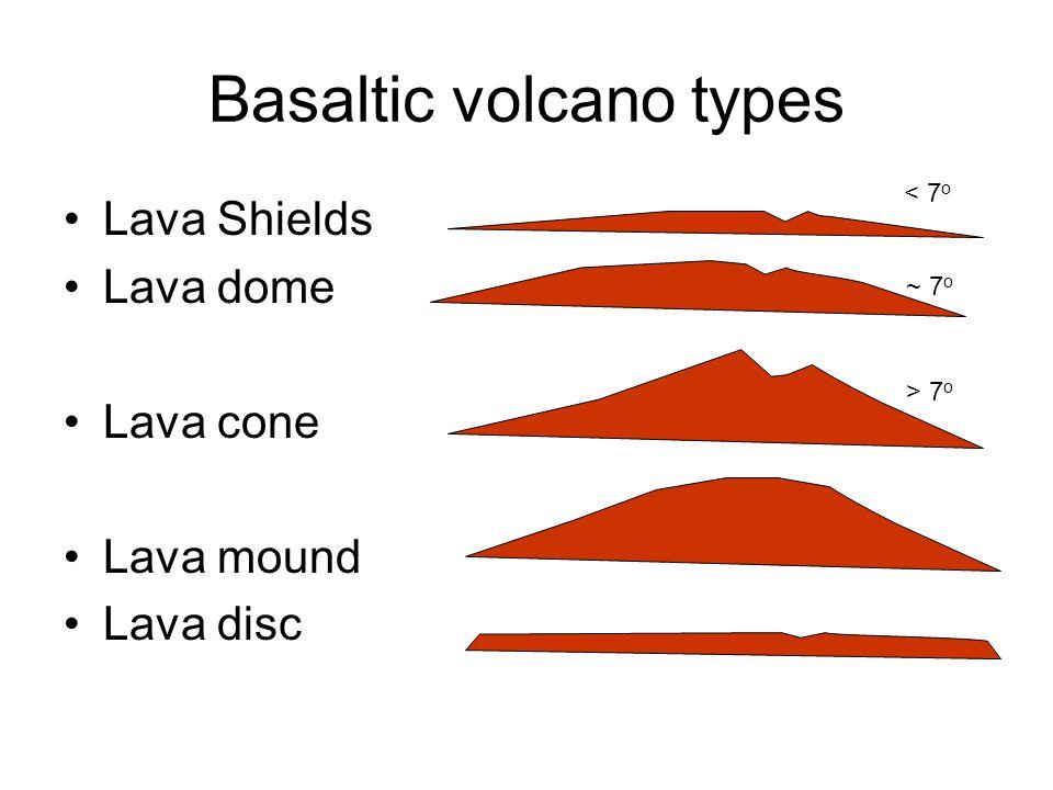 Basaltic volcano types Lava Shields Lava dome Lava cone Lava mound Lava disc < 7 o ~ 7 o > 7 o