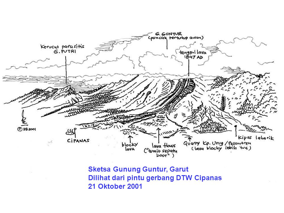 Sketsa Gunung Guntur, Garut Dilihat dari pintu gerbang DTW Cipanas 21 Oktober 2001