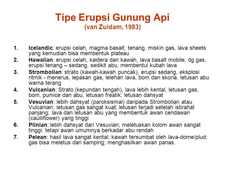 Tipe Erupsi Gunung Api (van Zuidam, 1983) 1.Icelandic: erupsi celah, magma basalt; tenang, miskin gas, lava sheets yang kemudian bisa membentuk platea
