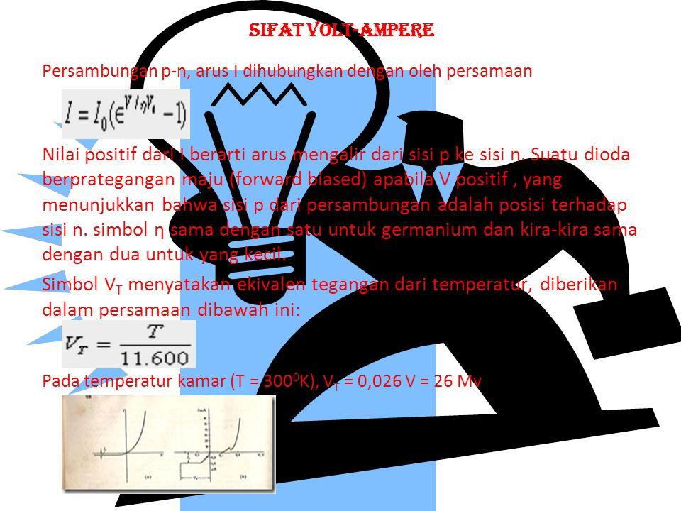 SIFAT VOLT-AMPERE Persambungan p-n, arus I dihubungkan dengan oleh persamaan Nilai positif dari I berarti arus mengalir dari sisi p ke sisi n. Suatu d