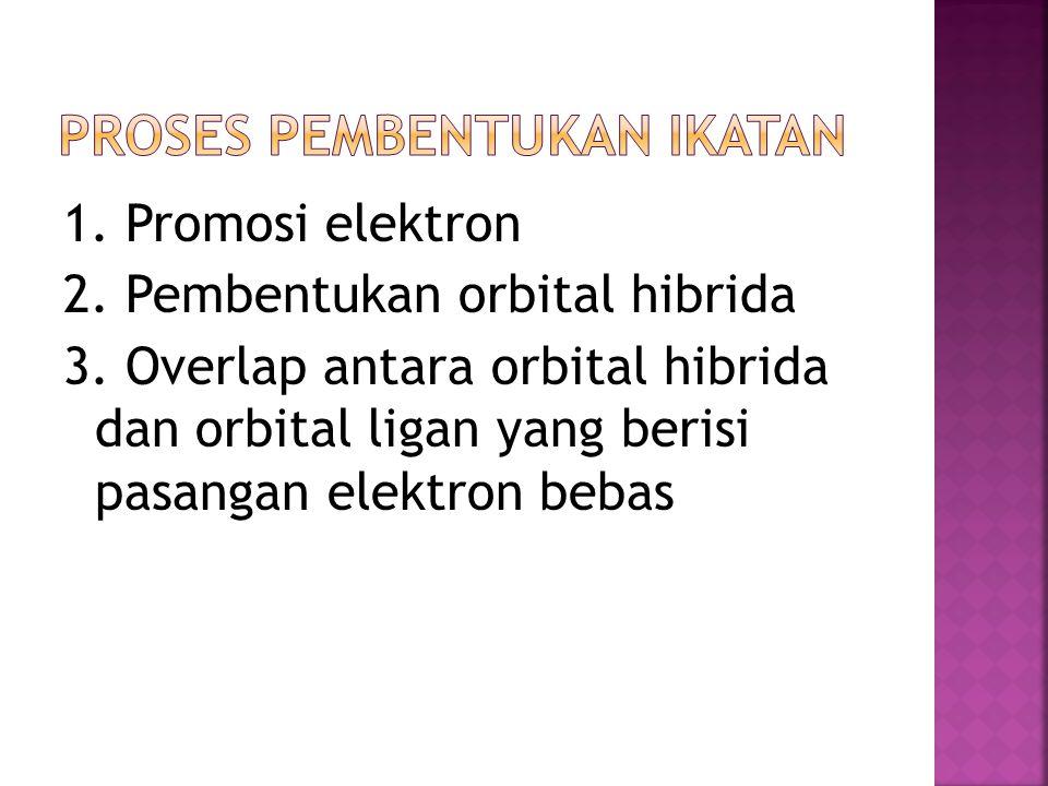 1. Promosi elektron 2. Pembentukan orbital hibrida 3. Overlap antara orbital hibrida dan orbital ligan yang berisi pasangan elektron bebas