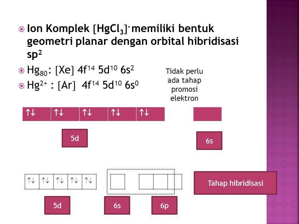  Ion Komplek  HgCl 3  - memiliki bentuk geometri planar dengan orbital hibridisasi sp 2  Hg 80 :  Xe  4f 14 5d 10 6s 2  Hg 2+ :  Ar  4f 14 5d