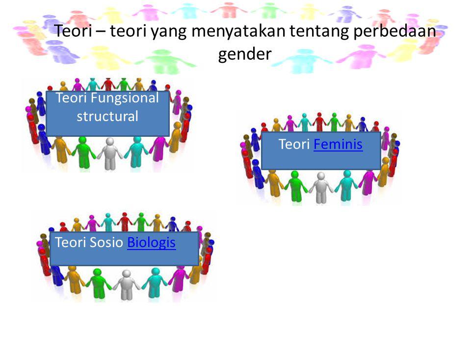 Teori – teori yang menyatakan tentang perbedaan gender Teori Fungsional structural Teori FeminisFeminis Teori Sosio BiologisBiologis