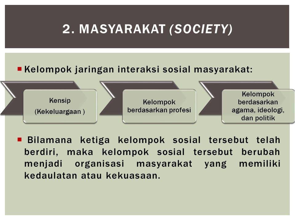  Kelompok jaringan interaksi sosial masyarakat:  Bilamana ketiga kelompok sosial tersebut telah berdiri, maka kelompok sosial tersebut berubah menja