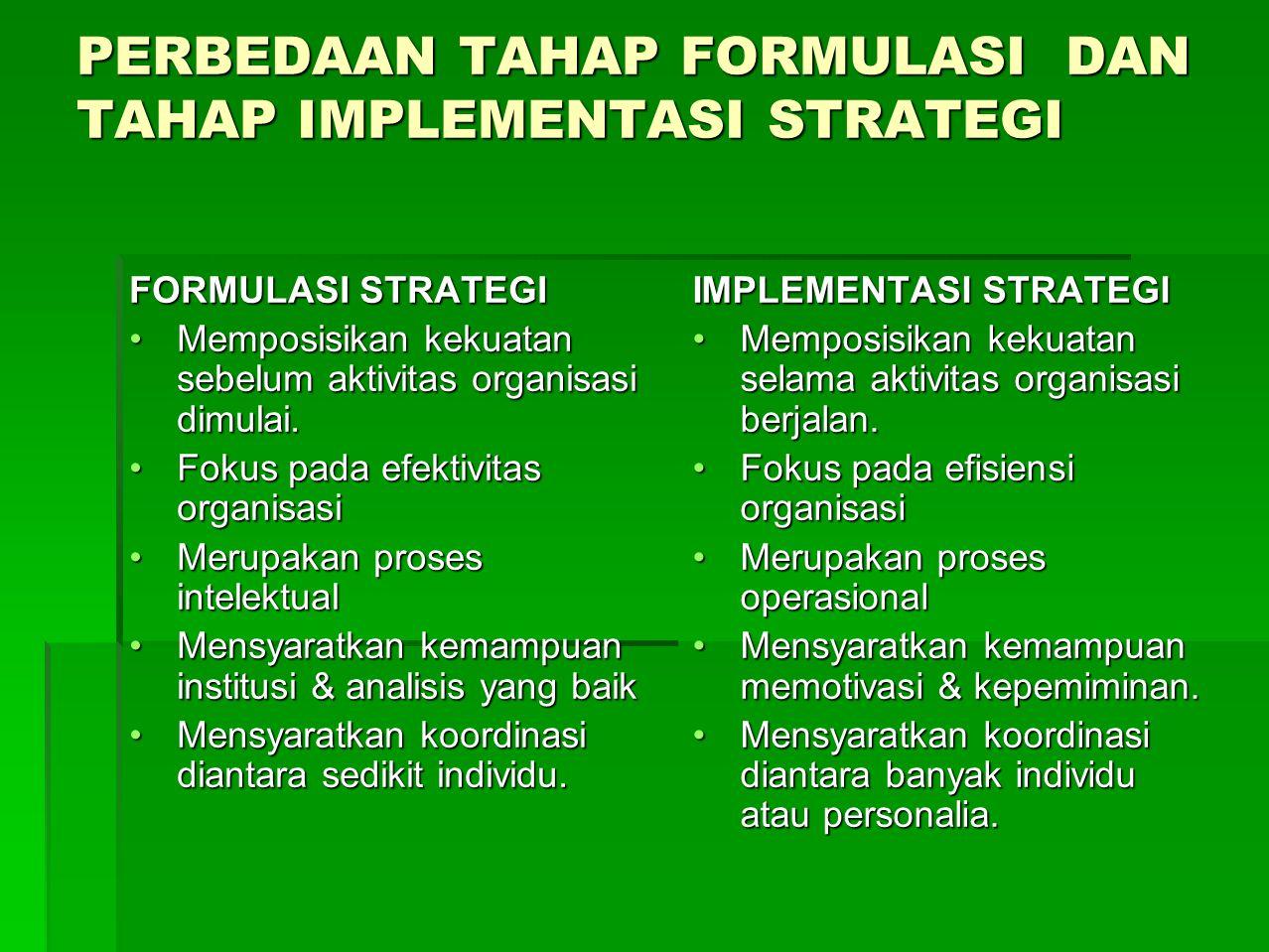 FAKTOR KUNCI KEBERHASILAN IMPLEMENTASI STRATEGI  Budaya organisasi  Struktur organisasi  Sistem organisasi  Pemberian penghargaan  Strategi organisasi