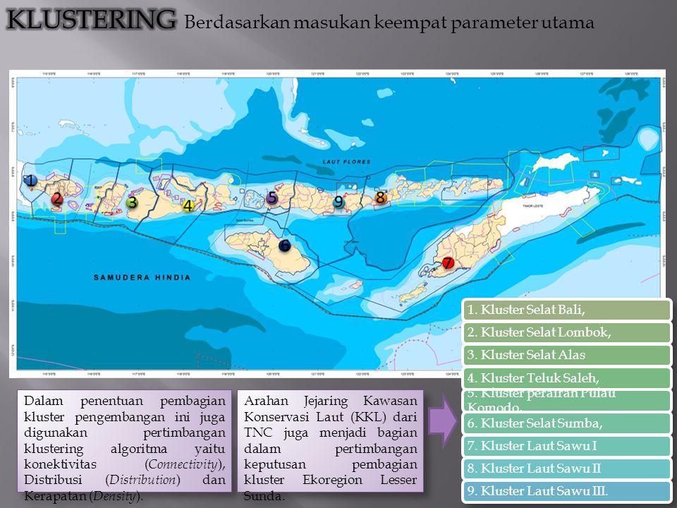 1. Kluster Selat Bali,2. Kluster Selat Lombok,3. Kluster Selat Alas4. Kluster Teluk Saleh, 5. Kluster perairan Pulau Komodo, 6. Kluster Selat Sumba,7.