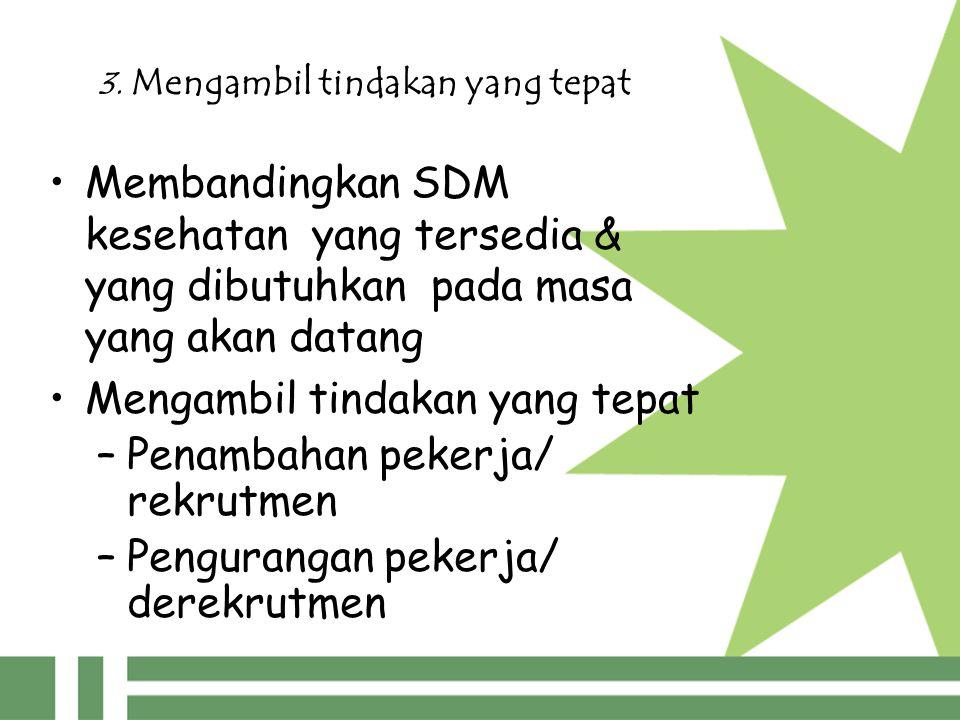 3. Mengambil tindakan yang tepat Membandingkan SDM kesehatan yang tersedia & yang dibutuhkan pada masa yang akan datang Mengambil tindakan yang tepat