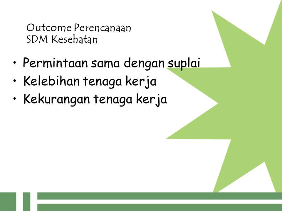 Outcome Perencanaan SDM Kesehatan Permintaan sama dengan suplai Kelebihan tenaga kerja Kekurangan tenaga kerja