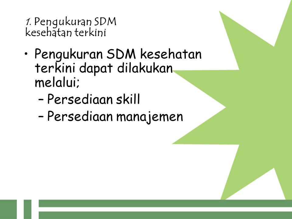 1. Pengukuran SDM kesehatan terkini Pengukuran SDM kesehatan terkini dapat dilakukan melalui; –Persediaan skill –Persediaan manajemen