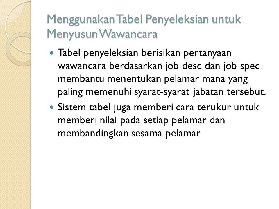 Menggunakan Tabel Penyeleksian untuk Menyusun Wawancara Tabel penyeleksian berisikan pertanyaan wawancara berdasarkan job desc dan job spec membantu m