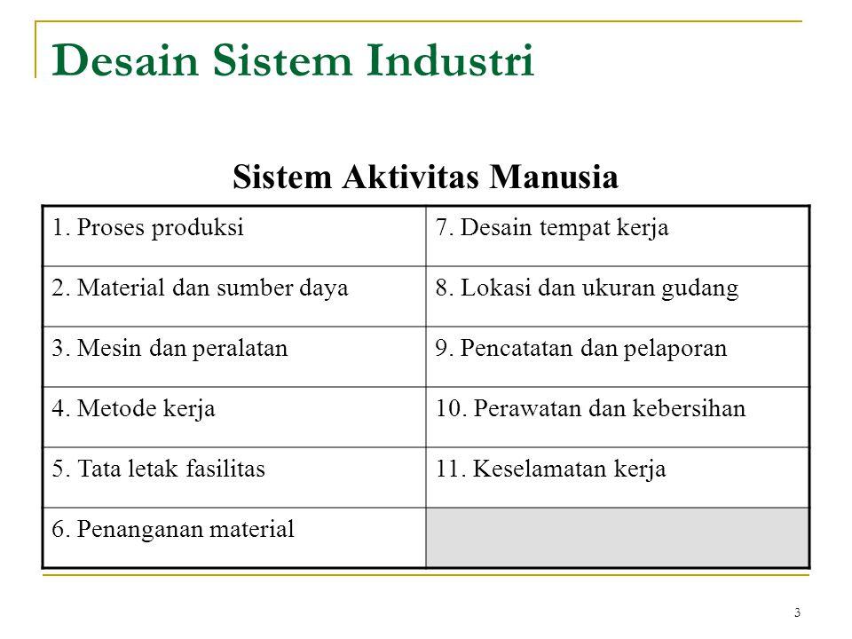 3 Desain Sistem Industri Sistem Aktivitas Manusia 1. Proses produksi7. Desain tempat kerja 2. Material dan sumber daya8. Lokasi dan ukuran gudang 3. M