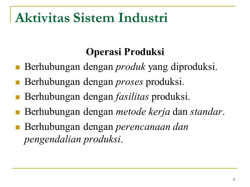 6 Aktivitas Sistem Industri Operasi Produksi Berhubungan dengan produk yang diproduksi. Berhubungan dengan proses produksi. Berhubungan dengan fasilit